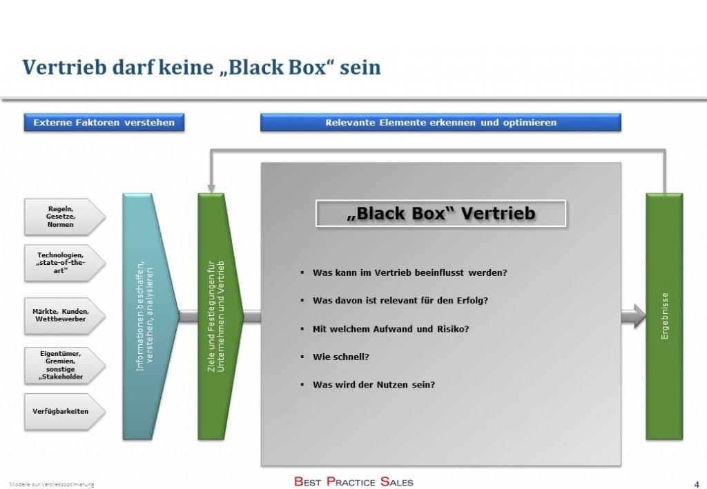 Wenn der Vertrieb eine Black-Box ist, kann er auch nicht optimiert werden